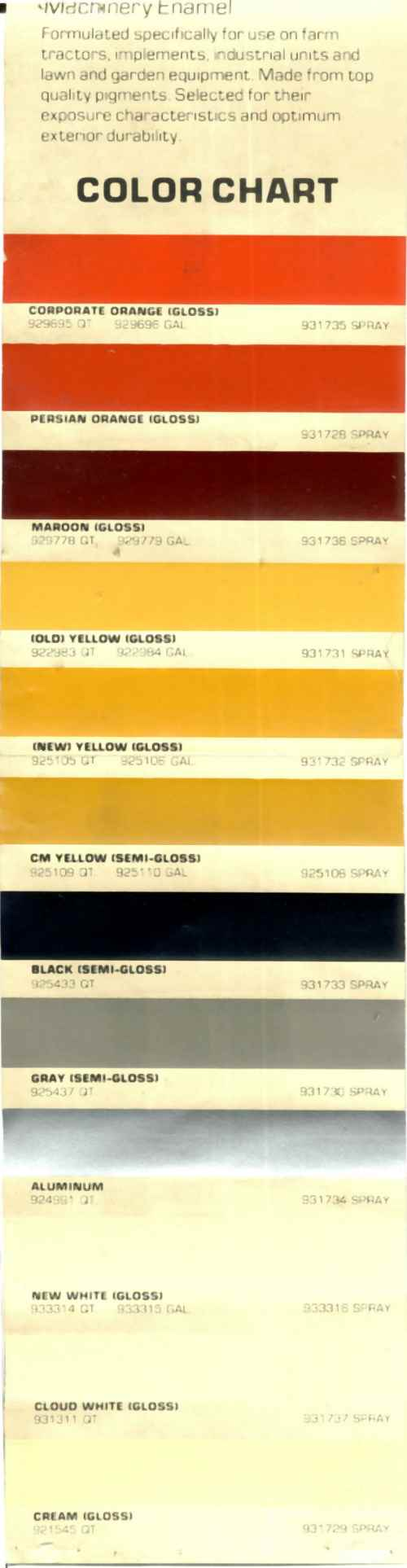 John deere paint colors paint color ideas john deere paint color codes ideas geenschuldenfo Gallery