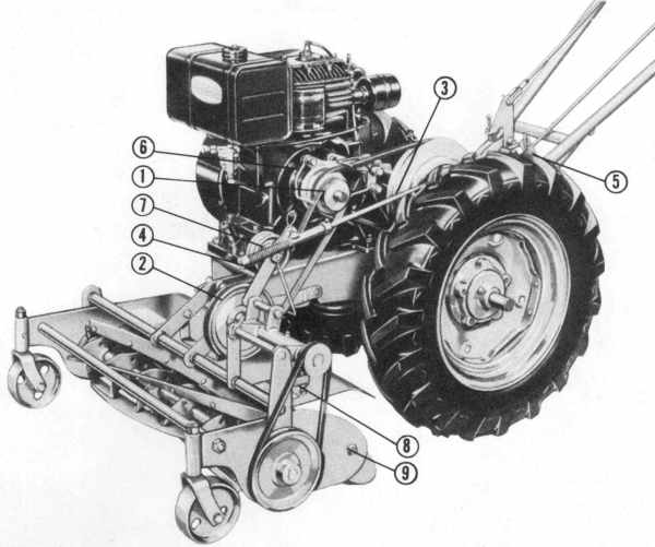Mower runs at slow speed only - FixYa - Product Problem Support