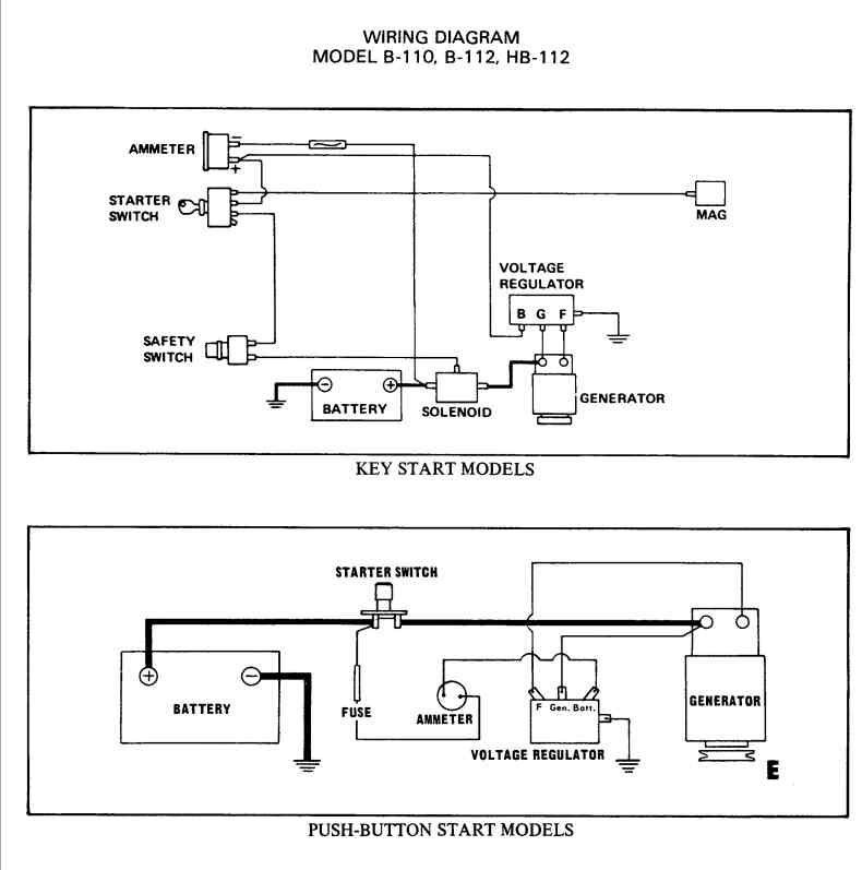 Allis Chalmers Magneto Wiring Diagram - Free Download Wiring Diagram