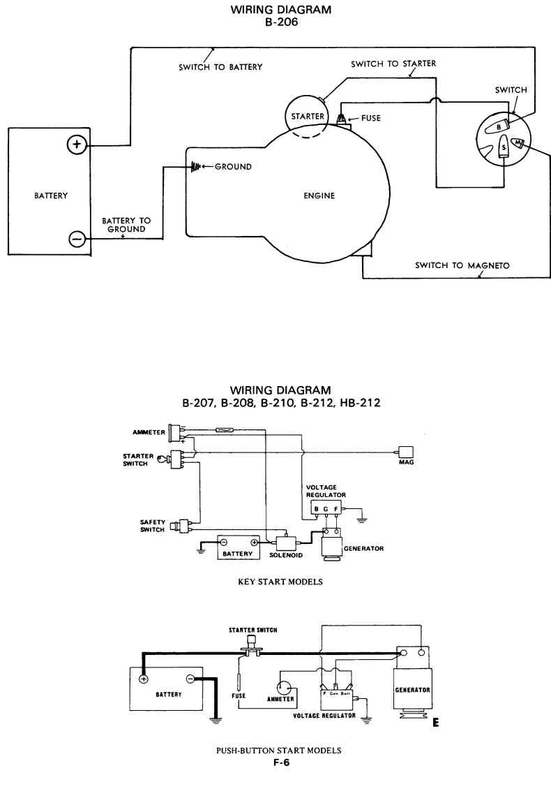 wd_206. 212 b212 won't turn off with ignition key mytractorforum com the allis chalmers b wiring diagram at fashall.co